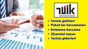 İşte Türkiyenin 2018 turizm karnesi..