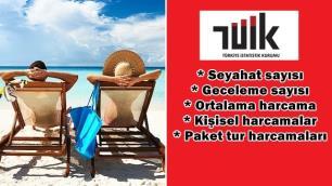 TUİK açıkladı: İşte Türkiye iç turizmin karnesi…
