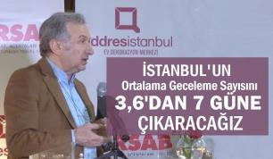 TÜRSAB, ev dekorasyon merkezi Addresistanbulu tanıttı
